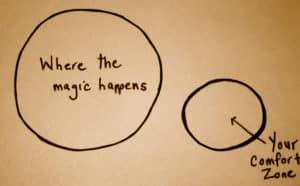 Comprendre ce qu'est la zone de confort